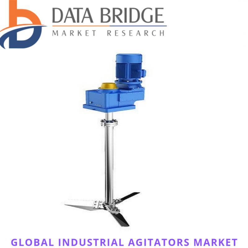 Global Industrial Agitators Market
