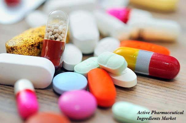 Global Active Pharmaceutical Ingredients (API) Market