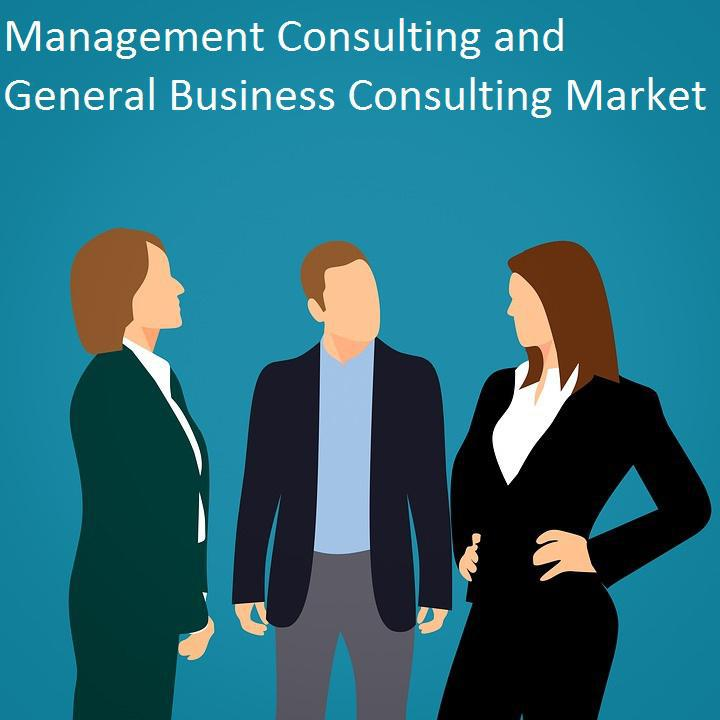 Global Management Consulting And General Business Consulting