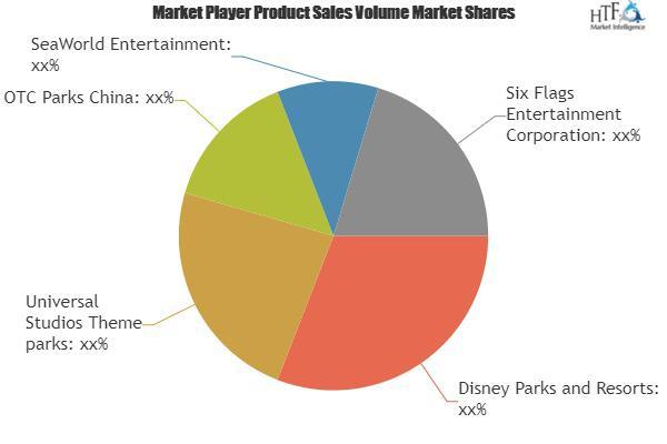 Amusement Parks Market Is Booming Worldwide | Disney Parks