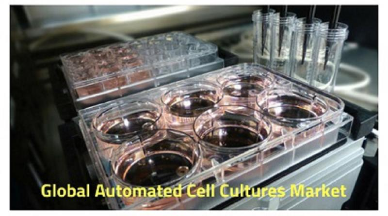 Global Automated Cell Cultures Market