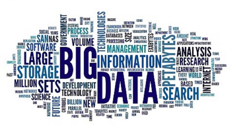 Global Big Data and Data Engineering Services Market