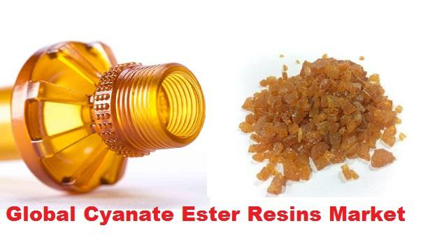 Global Cyanate Ester Resins Market