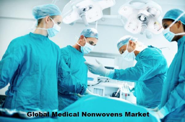 Global Medical Nonwovens Market