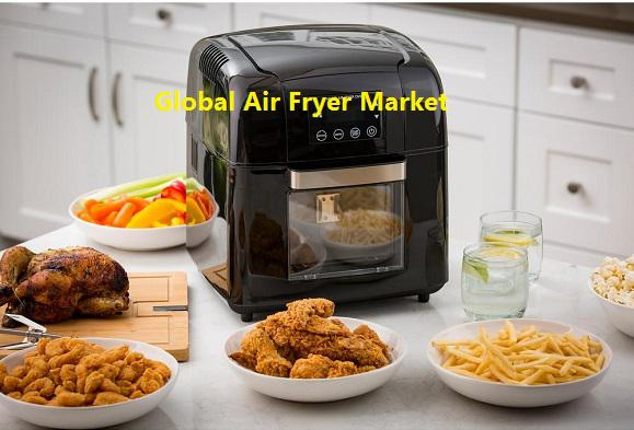 Global Air Fryer Market