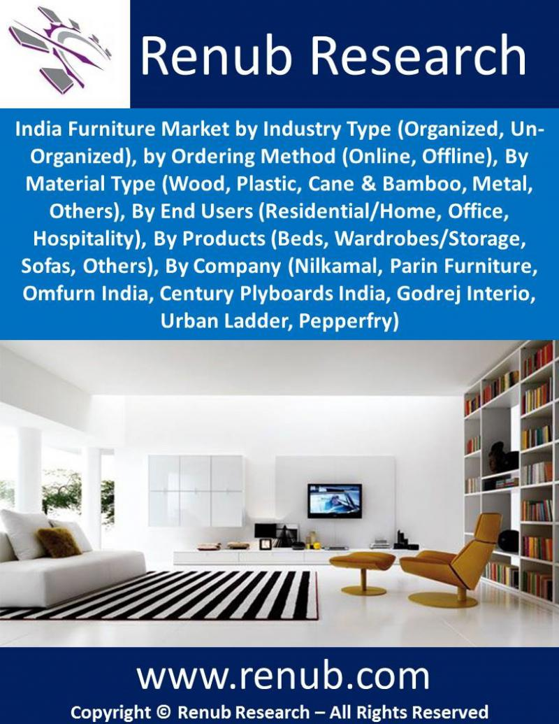 india-furniture-market