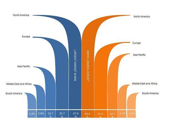 Global Sports & Energy Drinks Market