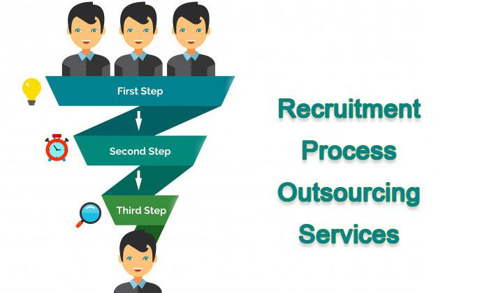 Global Recruitment Process Outsourcing Service Market