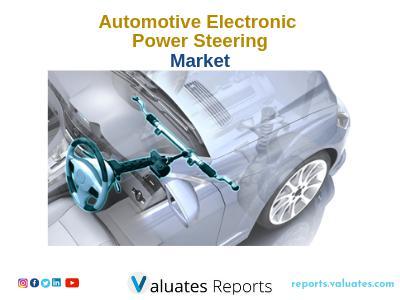Global Automotive Electronic Power Steering Market was 34500