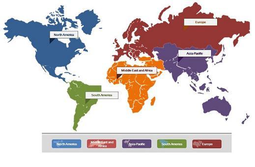 Global Eyewear Market Revenue Analysis and Trends, Growth