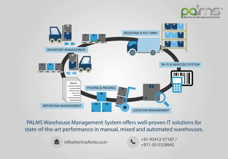 Best Warehouse Management Software for All Industries | Easy