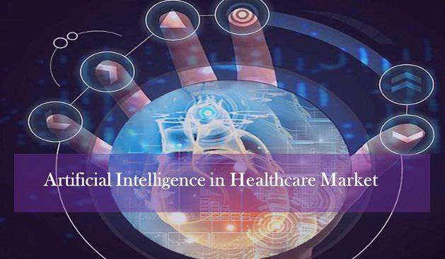 Artificial Intelligence in Healthcare Market - Recent Study