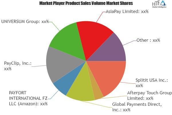 Installment Payment Solution (Merchant Services) Market