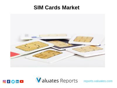 The SIM Cards market was valued at 3440 Million US$ in 2018 and