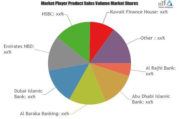Islamic Financing Market