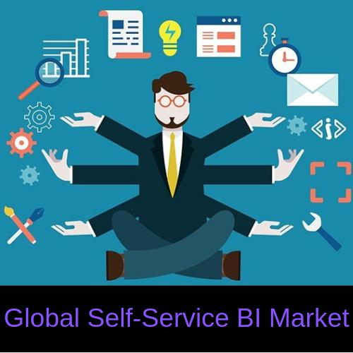 Global Self-Service BI Market