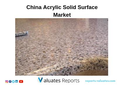 China Acrylic Solid Surface market was 505.18 million USD in 2018