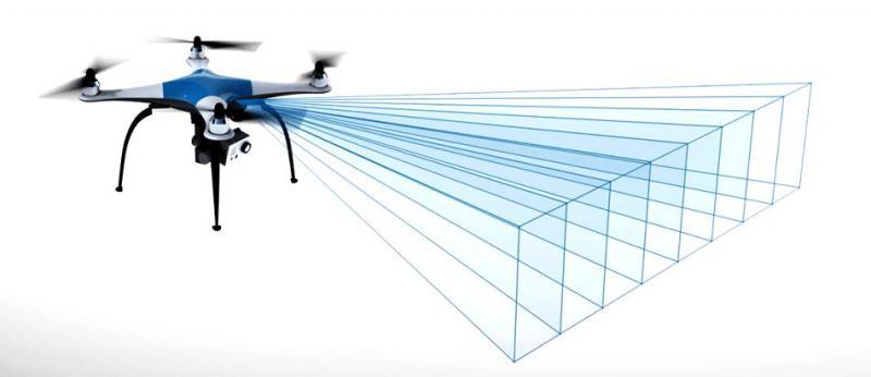 Global LiDAR Drones Market
