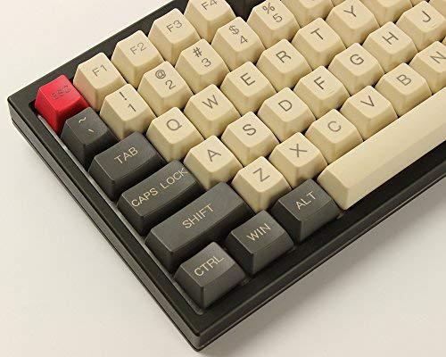 Mechanical Keyboard Market
