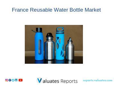 France Reusable Water Bottle Market is valued at 239.06 million