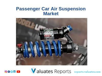 Global Passenger Car Air Suspension Market Size Will Reach 1120