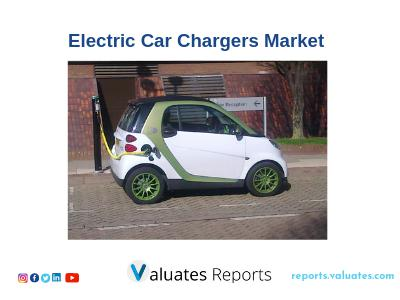 Global Electric Car Chargers Market Size will Reach 13100