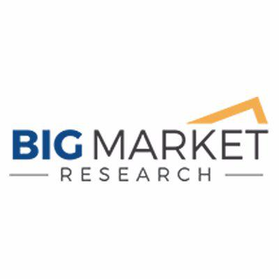 What's Driving The Global Data Integration Software Market