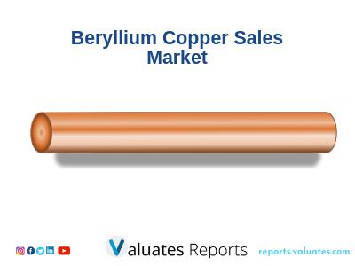 Global Beryllium Copper market was 1433611.54 million US$
