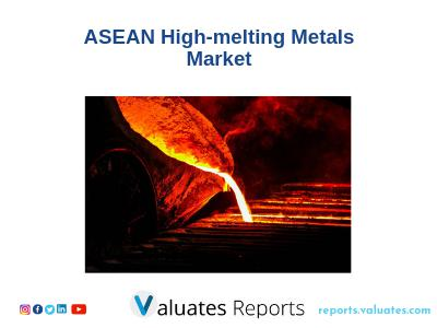 ASEAN High-melting Metals Market has crossed to 51265 K USD from