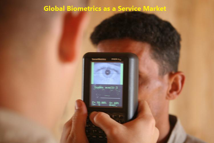 Global Biometrics as a Service Market