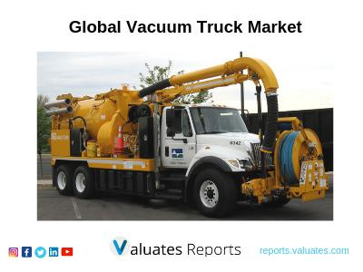Global Vacuum Truck market size will reach 1570 million US$ at