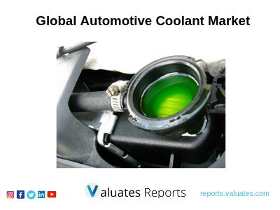 Global Automotive Coolant market size will increase to 5860