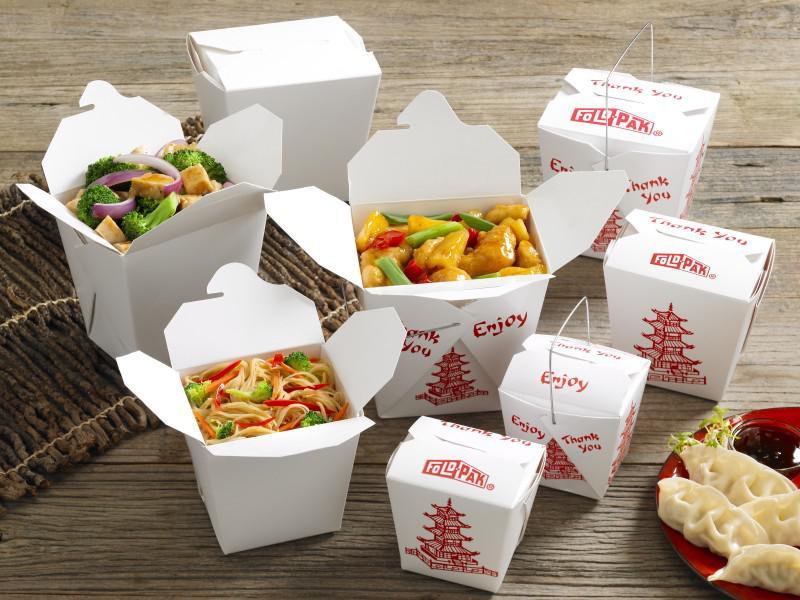 Food Box Service Market