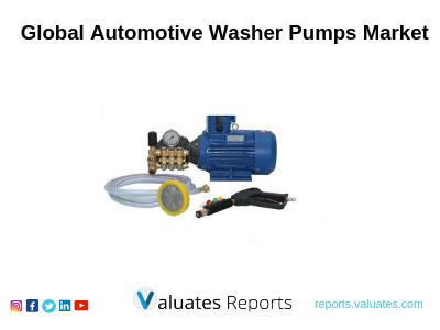 The Automotive Washer Pumps market is projected to reach 960