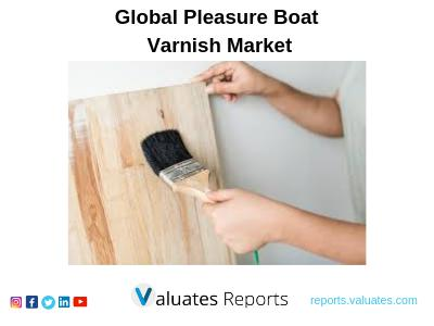 The Global Pleasure Boat Varnish Market Is Expected To 341.13