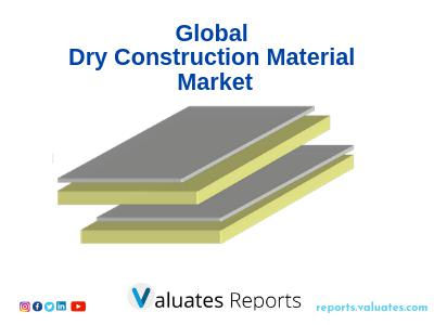 Global Dry Construction Material Market was 77600 million US$