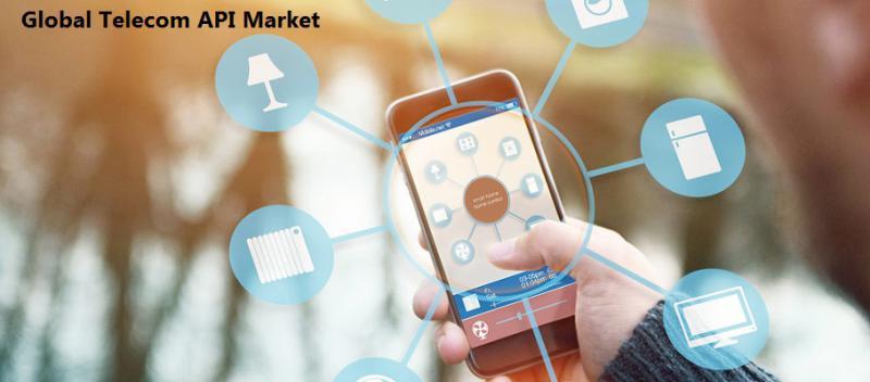 Global Telecom API Market