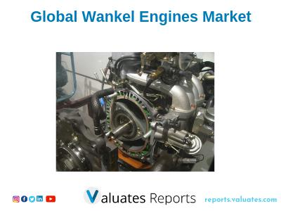 Global Wankel Engines Market size will reach 61 million US$