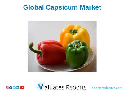 Global Capsicum Market is valued at 8686.70 million US$ in 2018