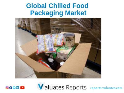 Global Chilled Food Packaging Market Size, Forecast Report 2025