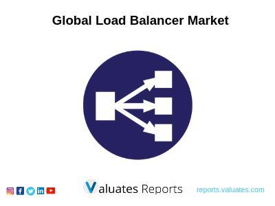 The Load Balancer market was valued at 1100 Million US$ in 2018