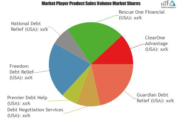 Credit Settlement Market Is Booming Worldwide | Guardian Debt