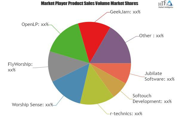 Worship Software Market Is Booming Worldwide | Jubilate