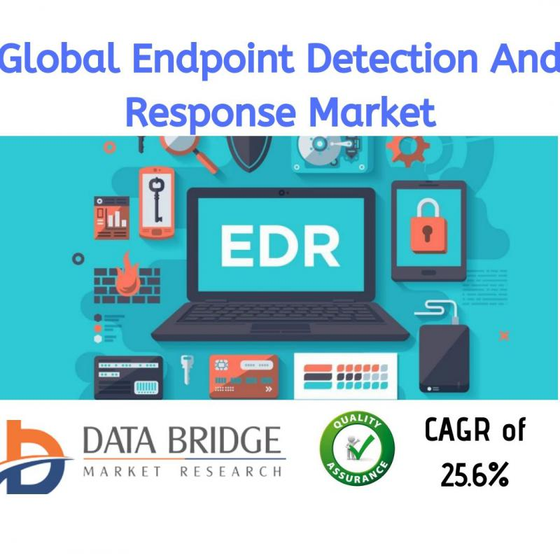 Global Endpoint Detection And Response Market