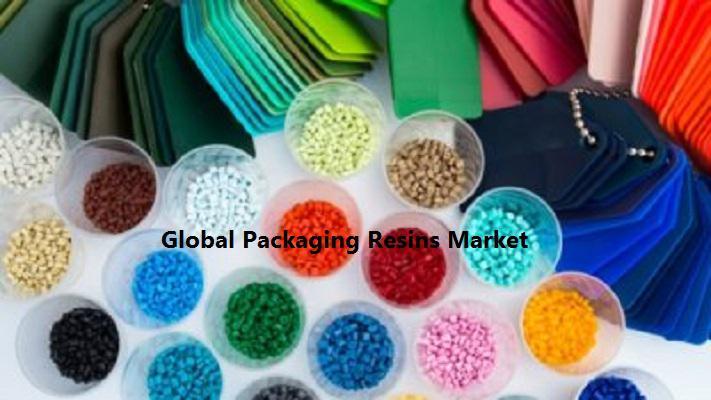 Global Packaging Resins Market