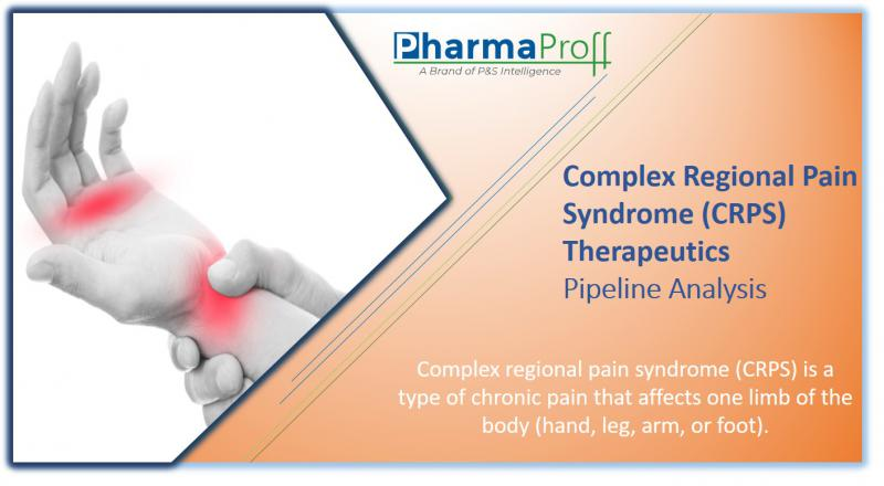 Complex Regional Pain Syndrome (CRPS) Therapeutics Clinical