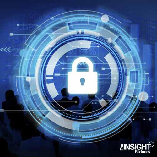 Fraud Detection Software Market