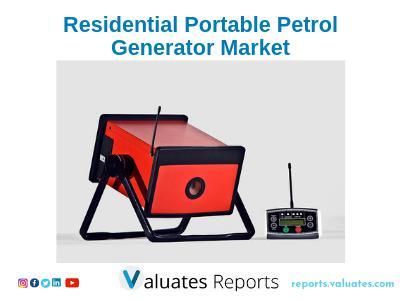 Global Residential Portable Petrol Generator Market Size,