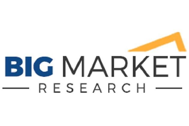 Cell Preservation Solution Market