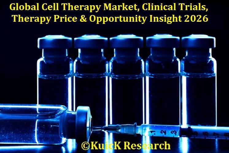 Global Cell Therapy Market To Surpass US$ 35 Billion By 2026